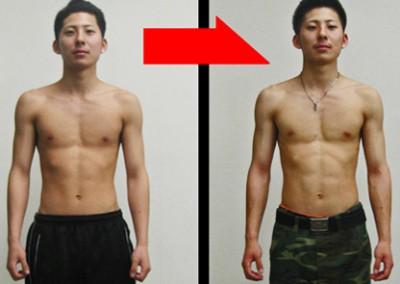 筋肉増量パワーアッププラン!